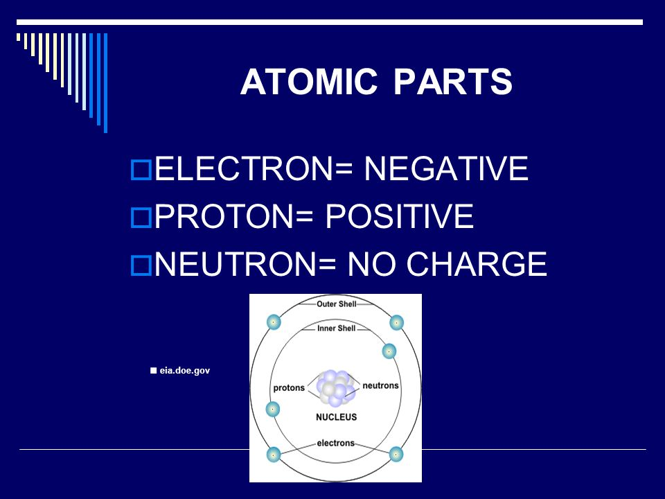 .eia.doe.gov ATOMIC PARTS ELECTRON= NEGATIVE PROTON= POSITIVE