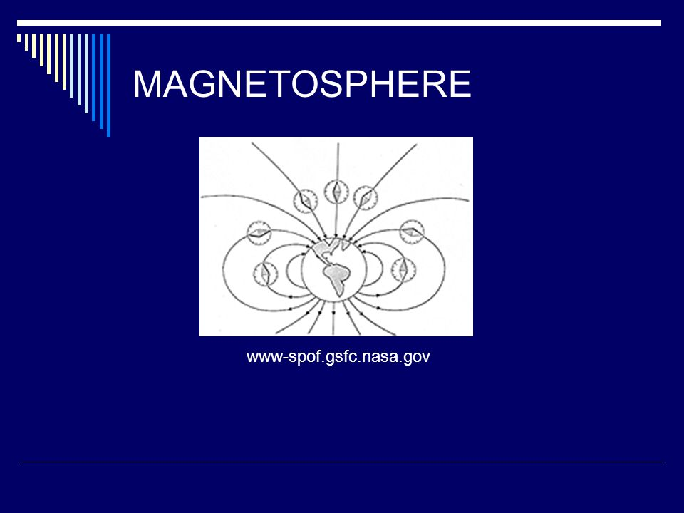 MAGNETOSPHERE www-spof.gsfc.nasa.gov