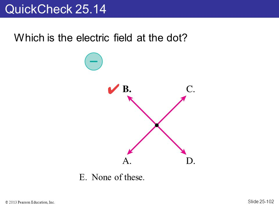 QuickCheck 25.14 Which is the electric field at the dot