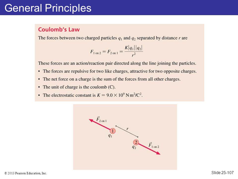 General Principles Slide 25-107