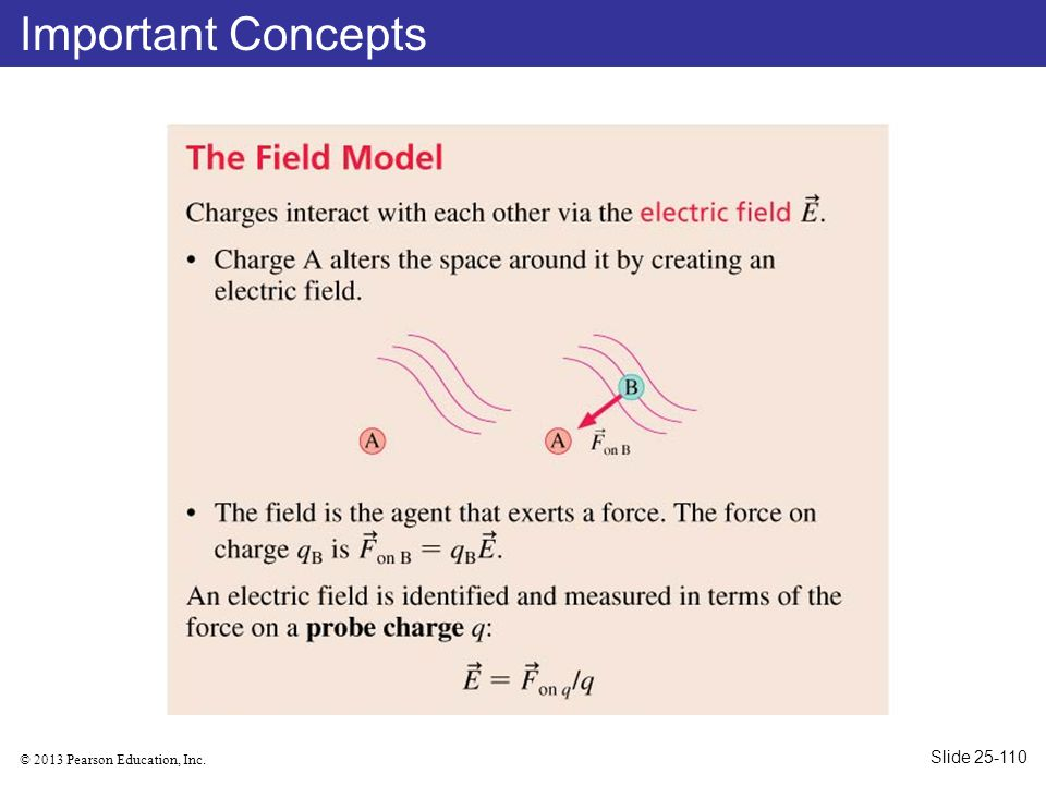 Important Concepts Slide 25-110