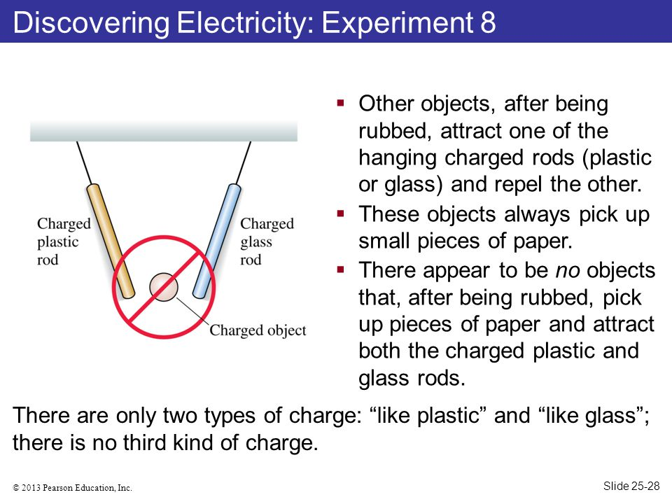 Discovering Electricity: Experiment 8