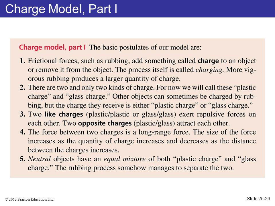 Charge Model, Part I Slide 25-29