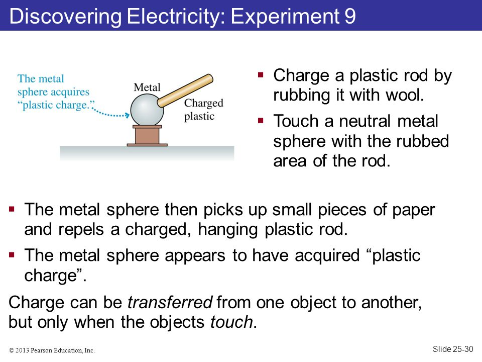 Discovering Electricity: Experiment 9