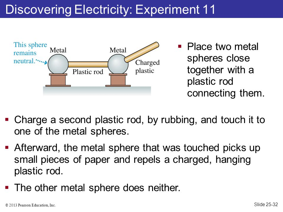 Discovering Electricity: Experiment 11