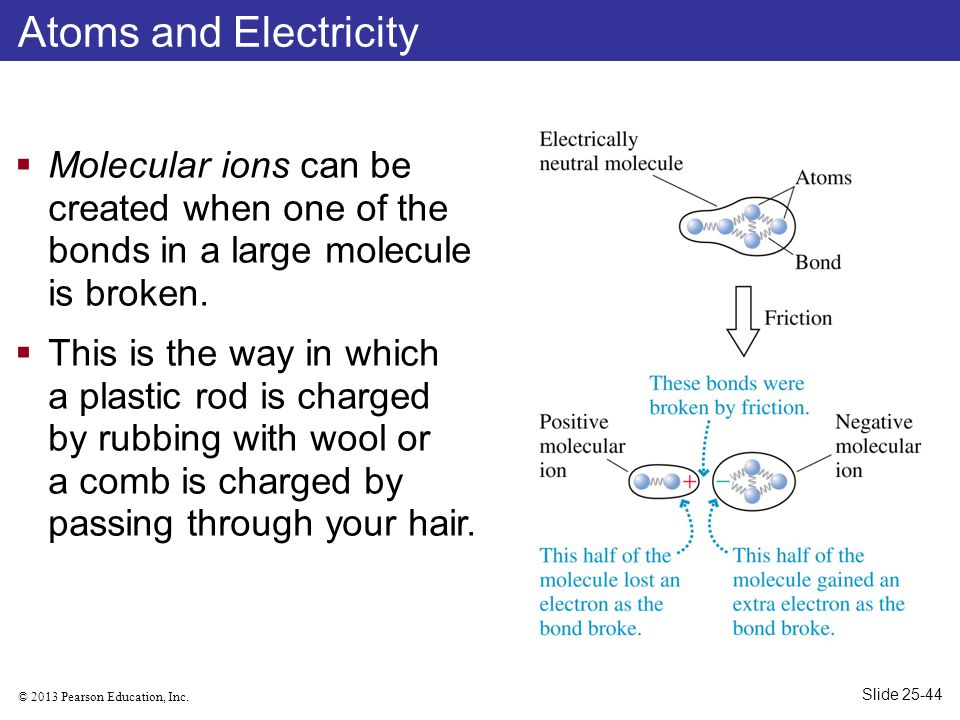 Atoms and Electricity Molecular ions can be created when one of the bonds in a large molecule is broken.