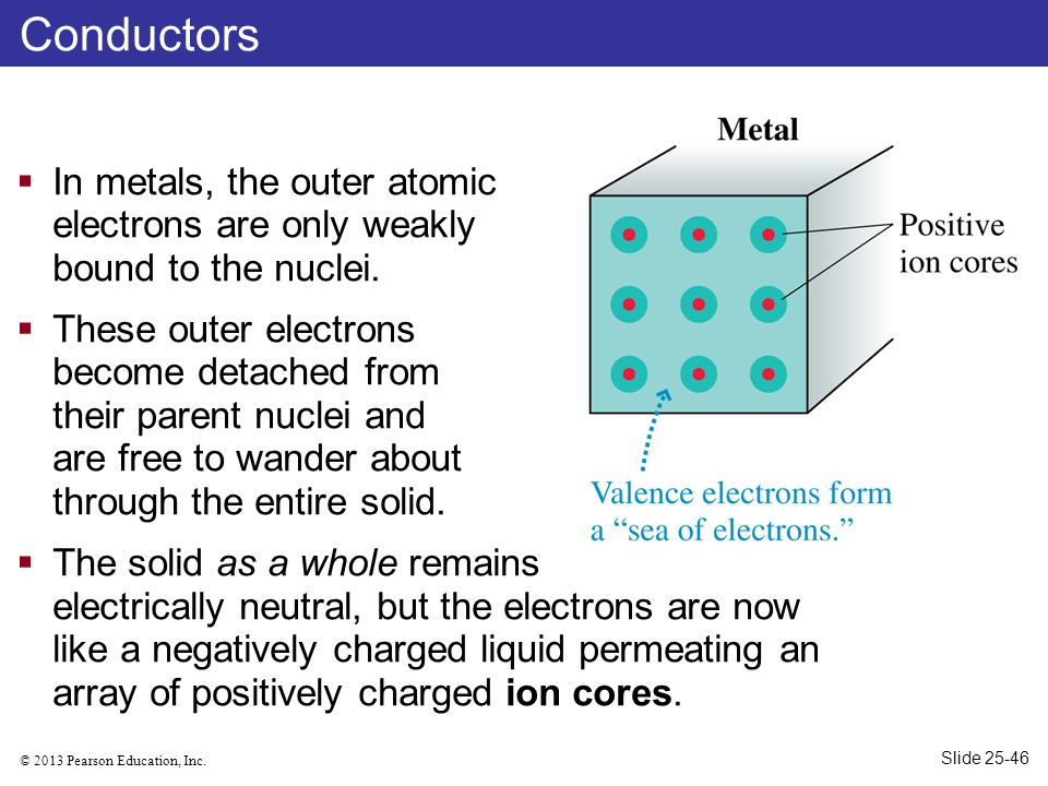 Conductors In metals, the outer atomic electrons are only weakly bound to the nuclei.