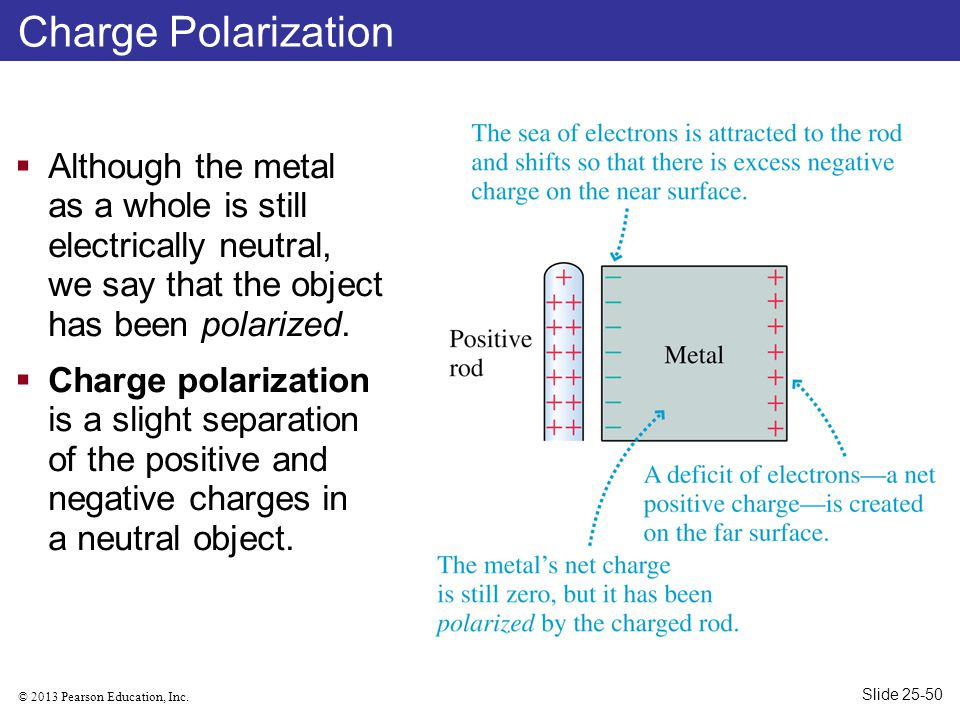 Charge Polarization Although the metal as a whole is still electrically neutral, we say that the object has been polarized.