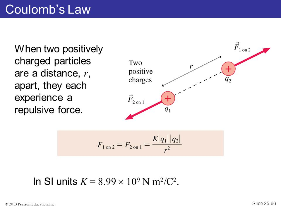Coulomb's Law When two positively charged particles are a distance, r, apart, they each experience a repulsive force.