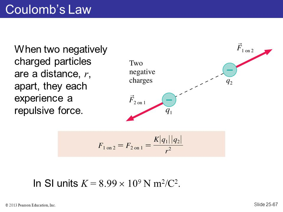 Coulomb's Law When two negatively charged particles are a distance, r, apart, they each experience a repulsive force.