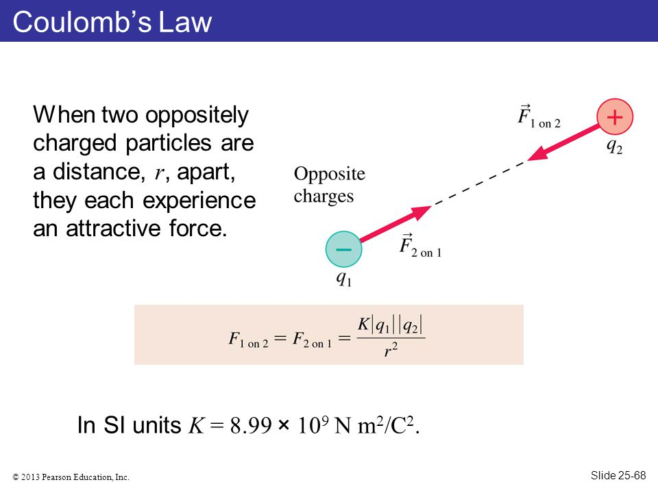 Coulomb's Law When two oppositely charged particles are a distance, r, apart, they each experience an attractive force.