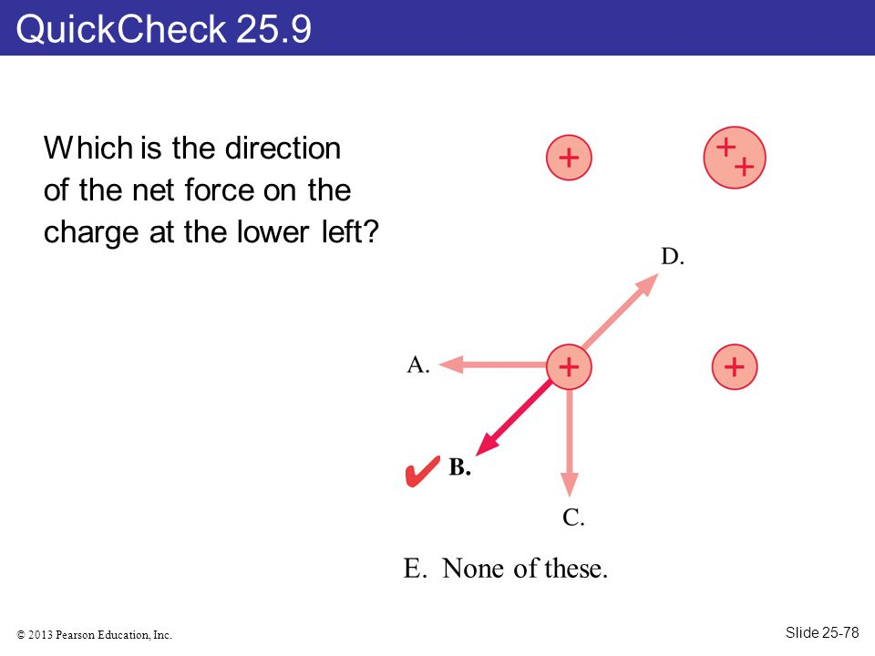 QuickCheck 25.9 Which is the direction of the net force on the charge at the lower left E. None of these.