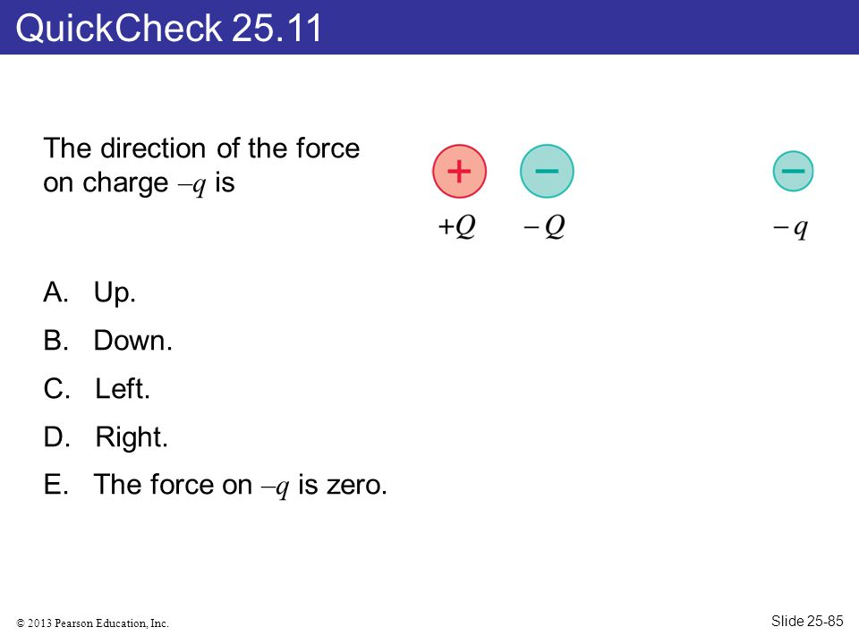 QuickCheck 25.11 The direction of the force on charge –q is Up. Down.
