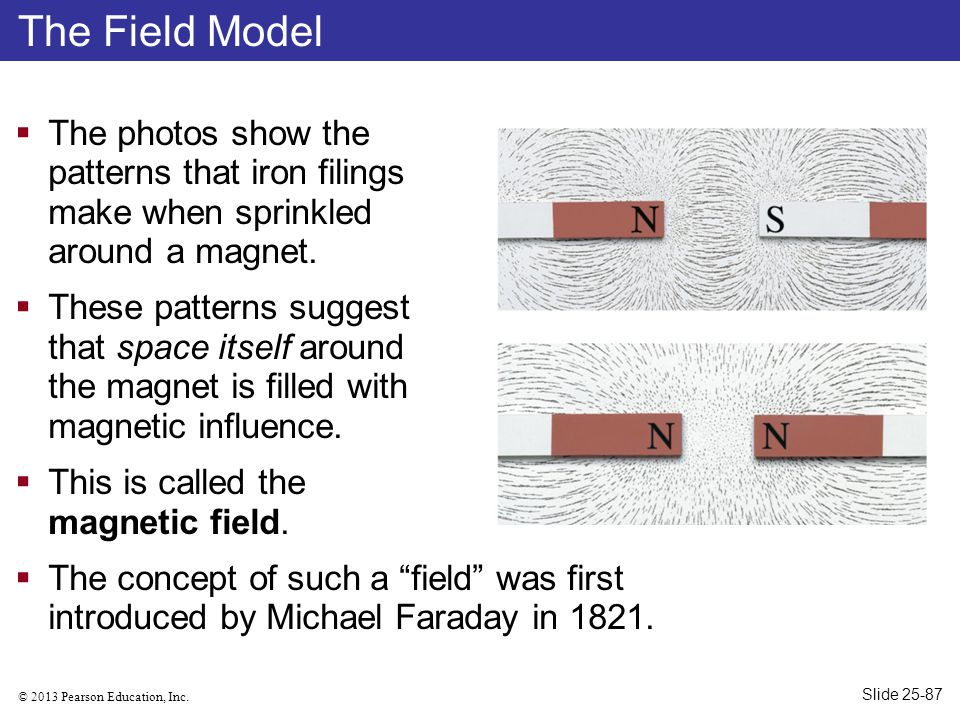 The Field Model The photos show the patterns that iron filings make when sprinkled around a magnet.