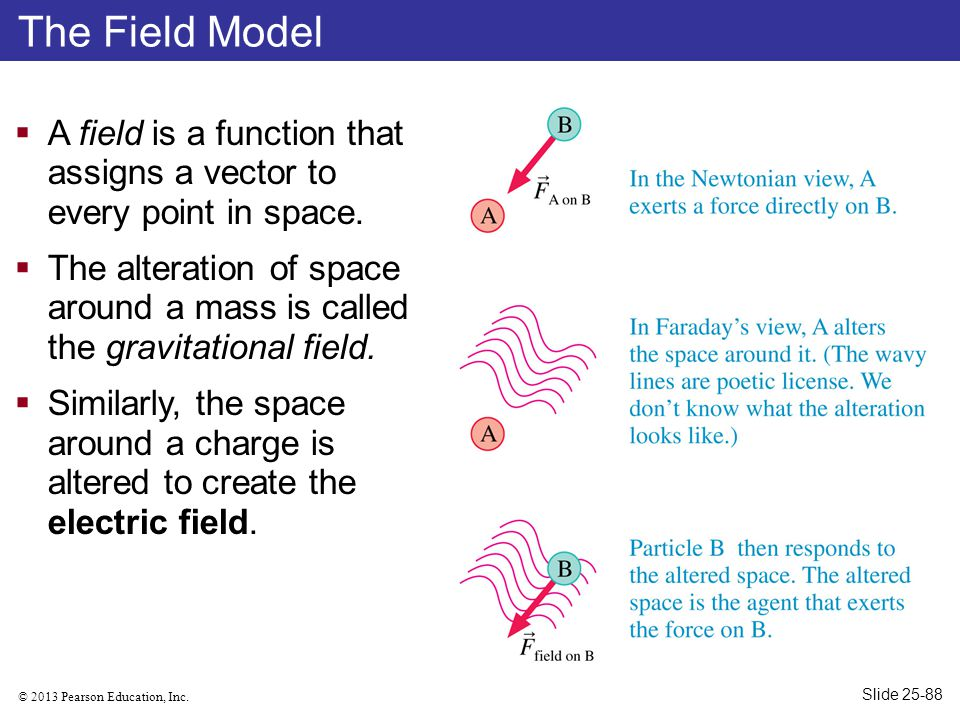 The Field Model A field is a function that assigns a vector to every point in space.