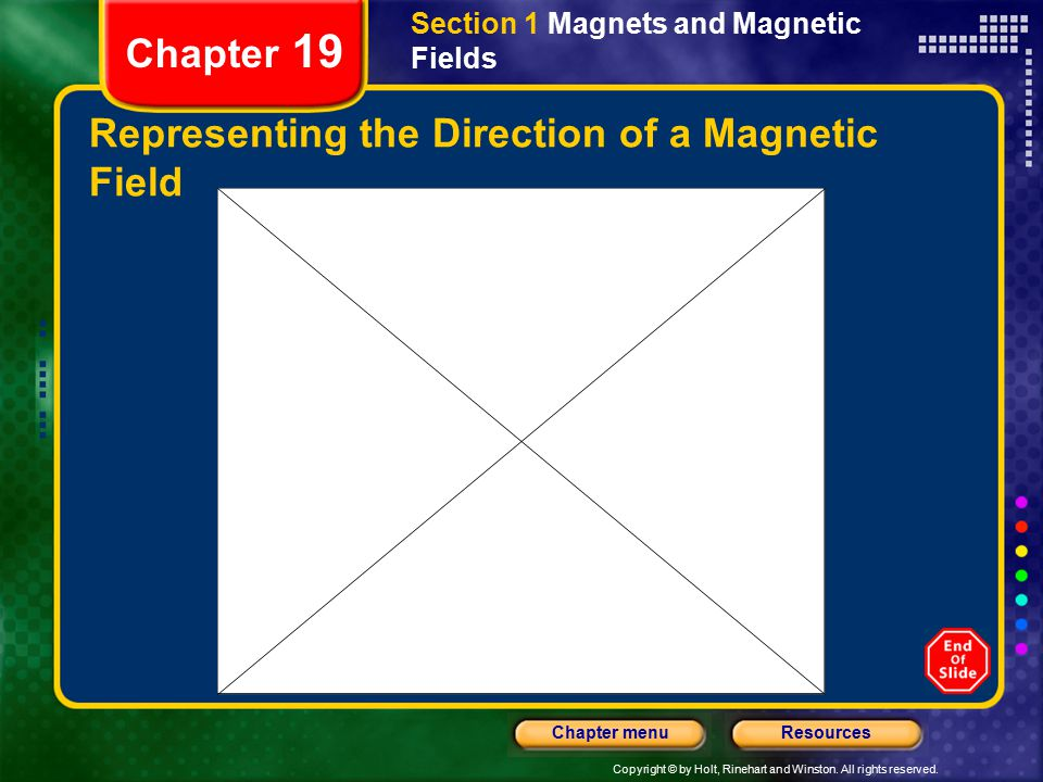 Representing the Direction of a Magnetic Field