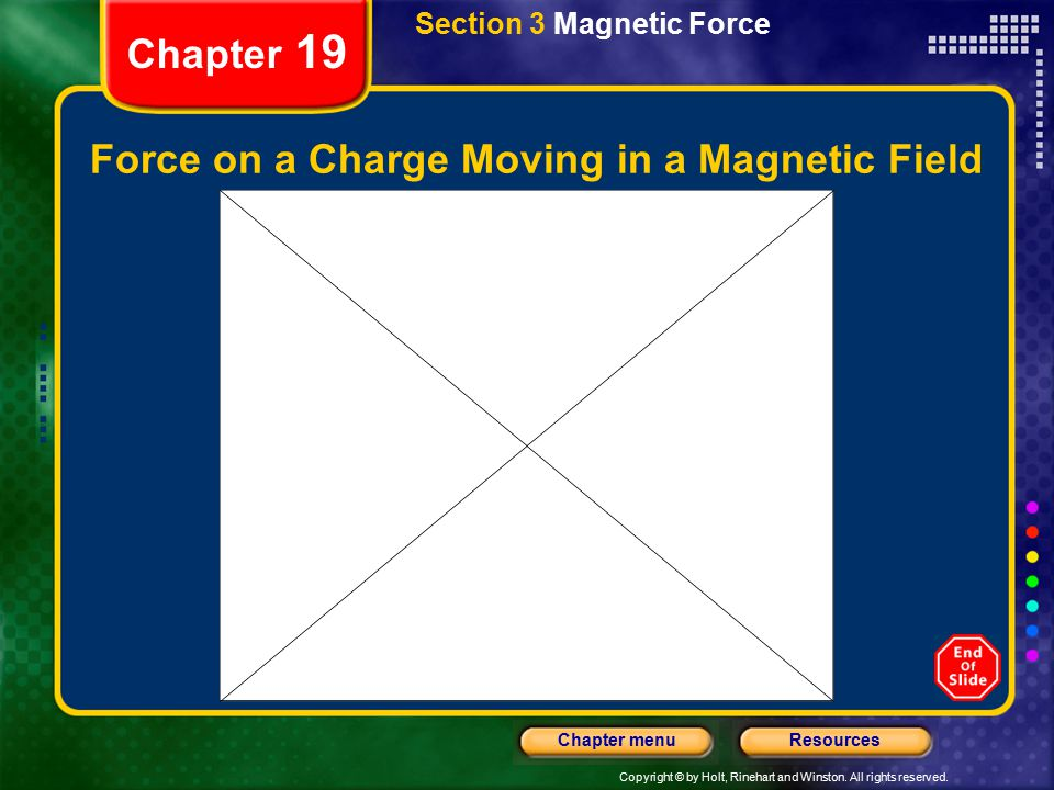 Force on a Charge Moving in a Magnetic Field