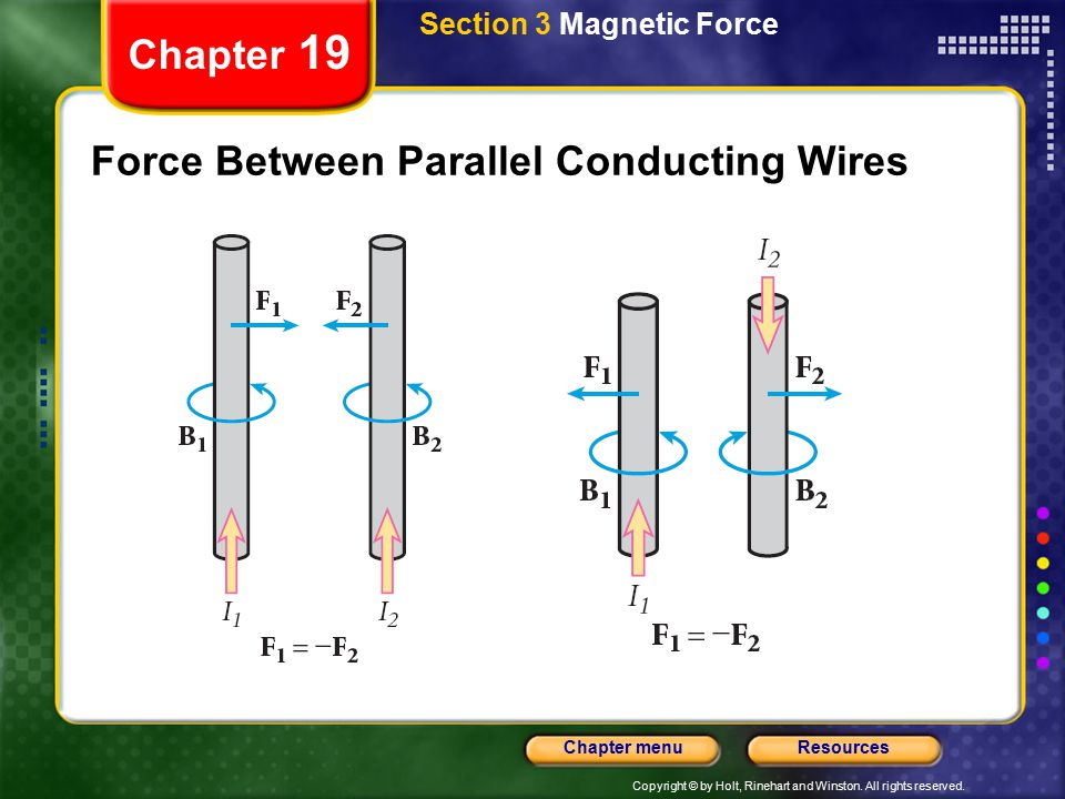 Force Between Parallel Conducting Wires