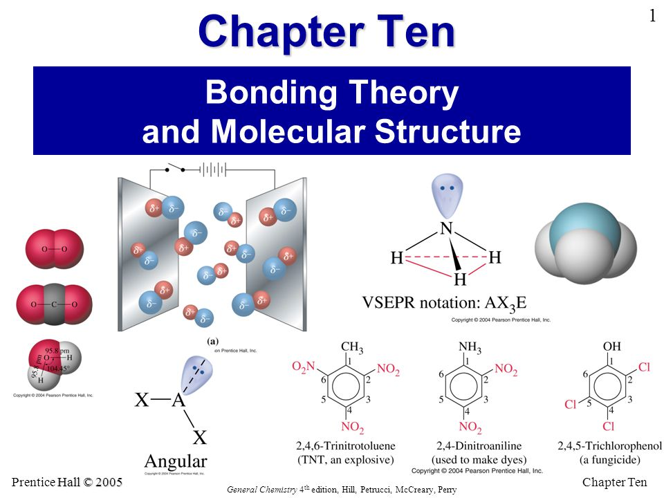 Bonding Theory and Molecular Structure
