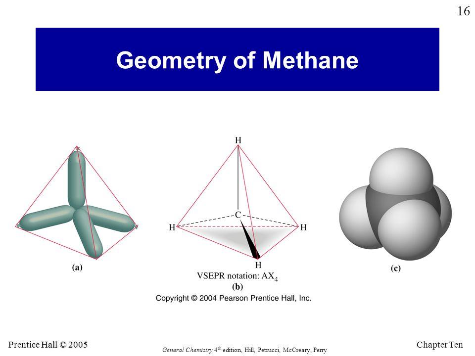 Geometry of Methane