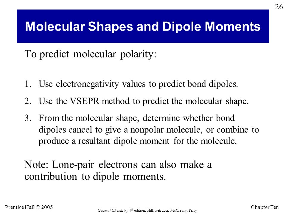 Molecular Shapes and Dipole Moments
