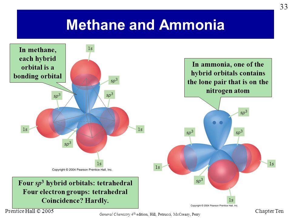 Methane and Ammonia In methane, each hybrid orbital is a bonding orbital.