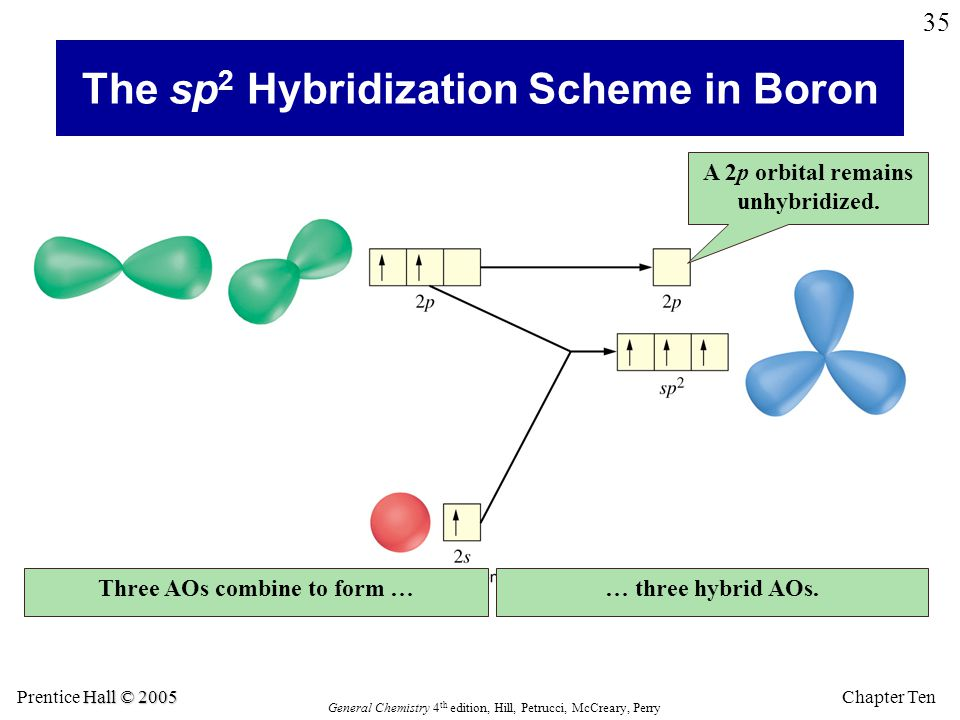 The sp2 Hybridization Scheme in Boron