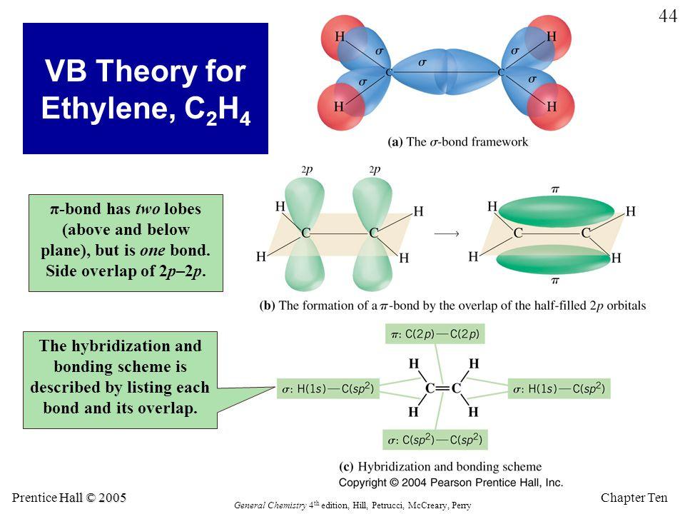 VB Theory for Ethylene, C2H4