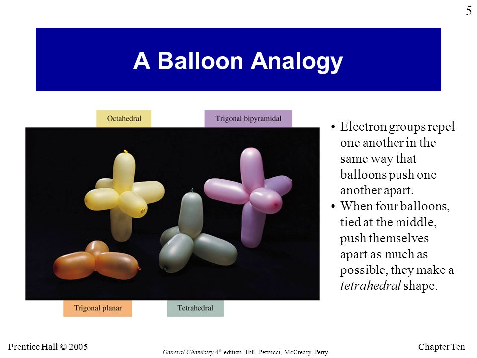 A Balloon Analogy Electron groups repel one another in the same way that balloons push one another apart.