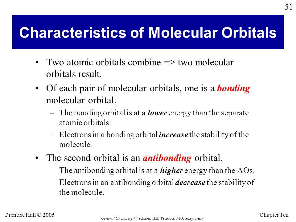 Characteristics of Molecular Orbitals