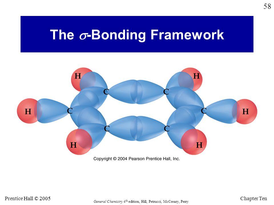 The s-Bonding Framework