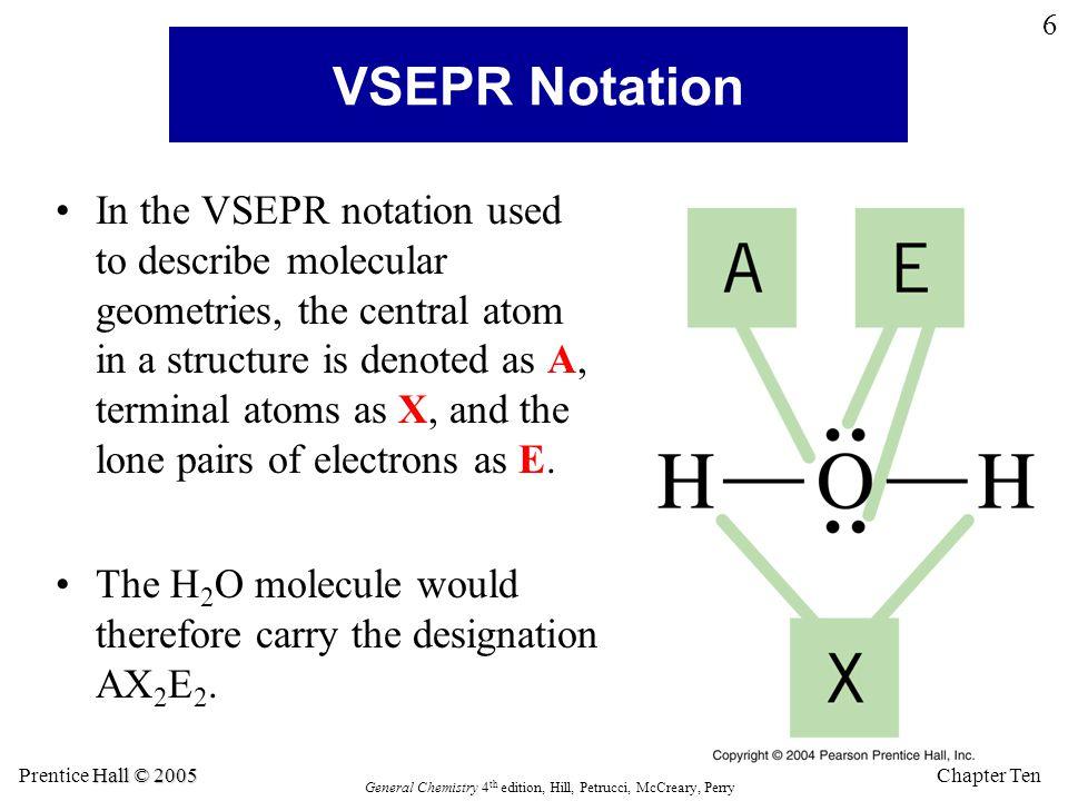 VSEPR Notation
