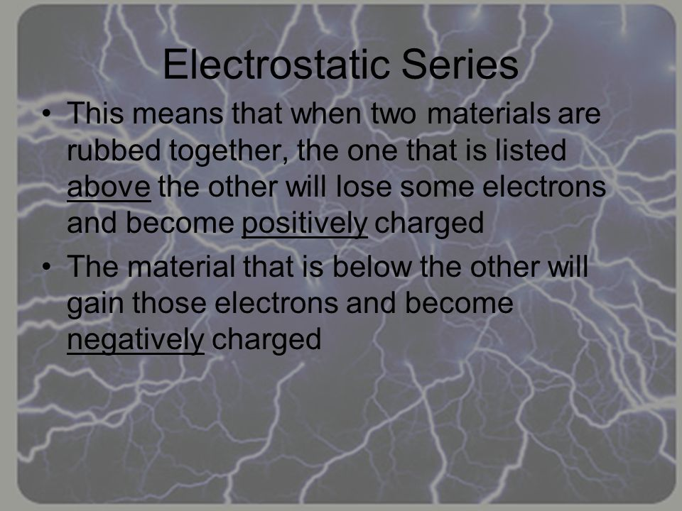 Electrostatic Series