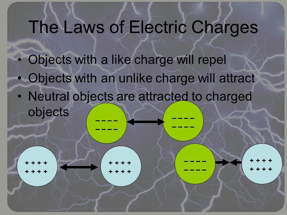 The Laws of Electric Charges