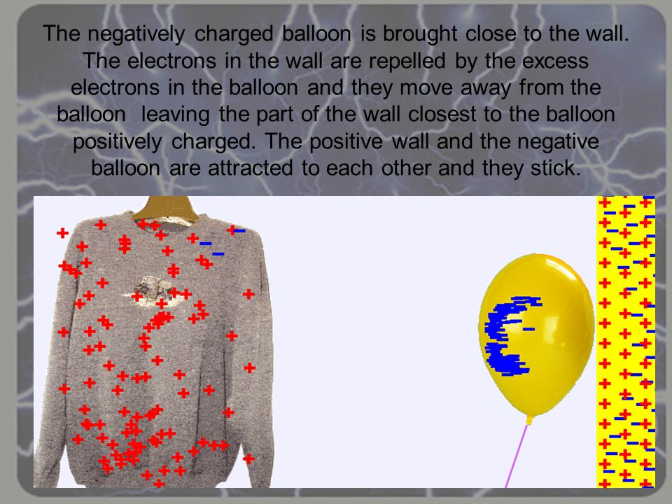 The negatively charged balloon is brought close to the wall