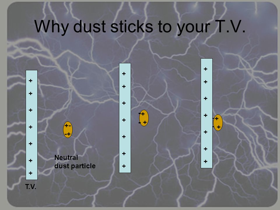 Why dust sticks to your T.V.