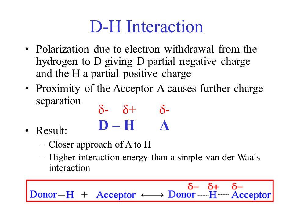 D-H Interaction D – H A δ- δ+