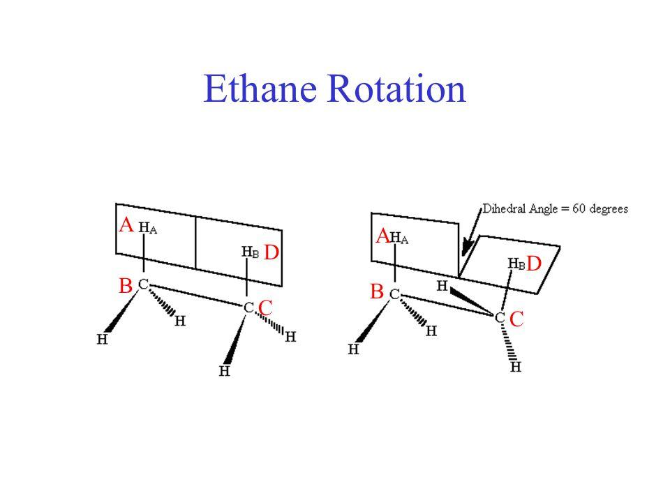Ethane Rotation A A D D B B C C