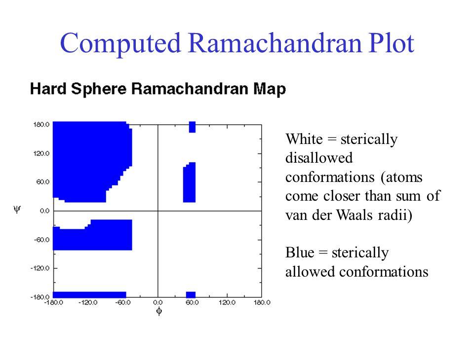 Computed Ramachandran Plot
