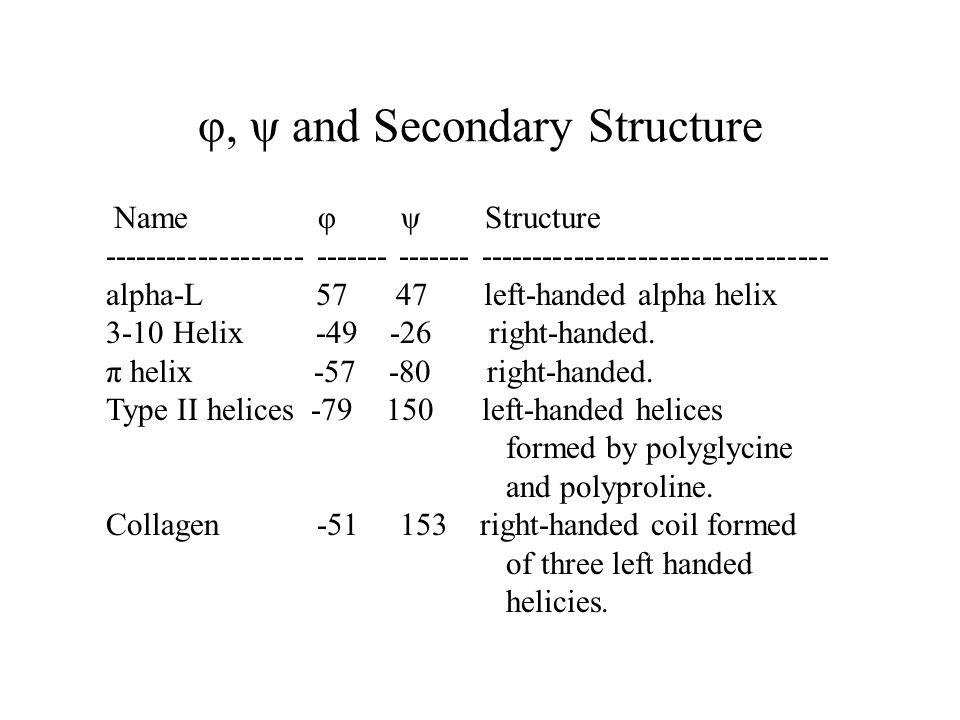 φ, ψ and Secondary Structure
