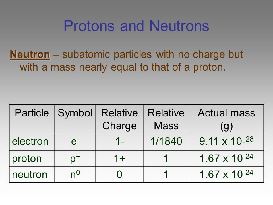 Protons and Neutrons Neutron – subatomic particles with no charge but with a mass nearly equal to that of a proton.
