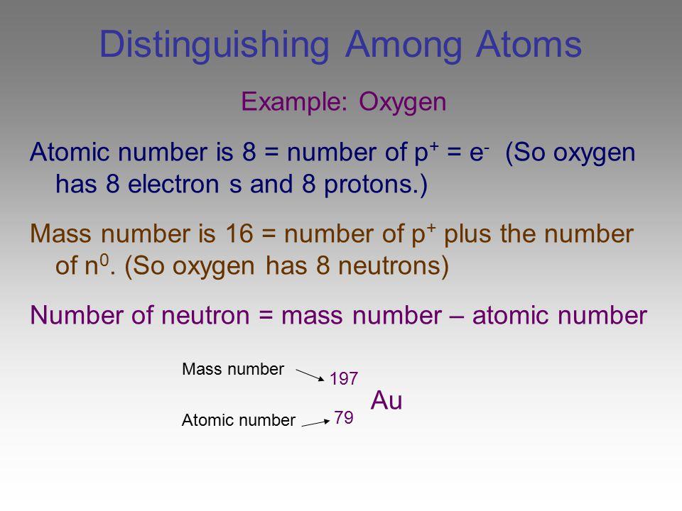 Distinguishing Among Atoms
