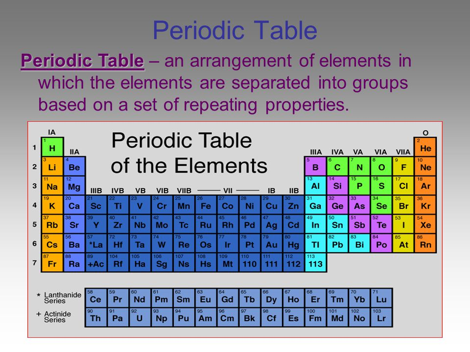 Chapter 4 atomic structure ppt video online download for Table properties