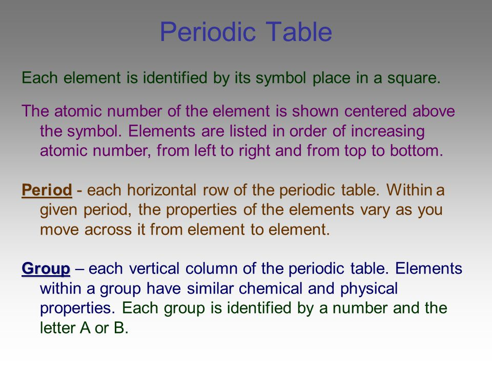 Periodic Table Each element is identified by its symbol place in a square.