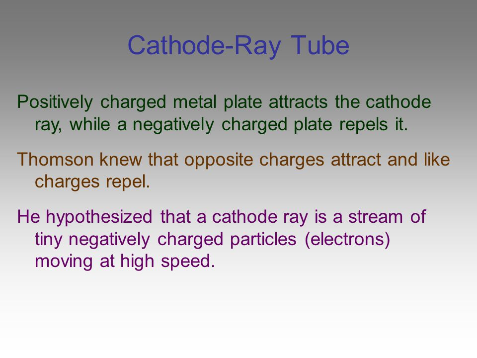 Cathode-Ray Tube Positively charged metal plate attracts the cathode ray, while a negatively charged plate repels it.