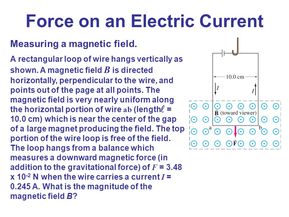 Force on an Electric Current