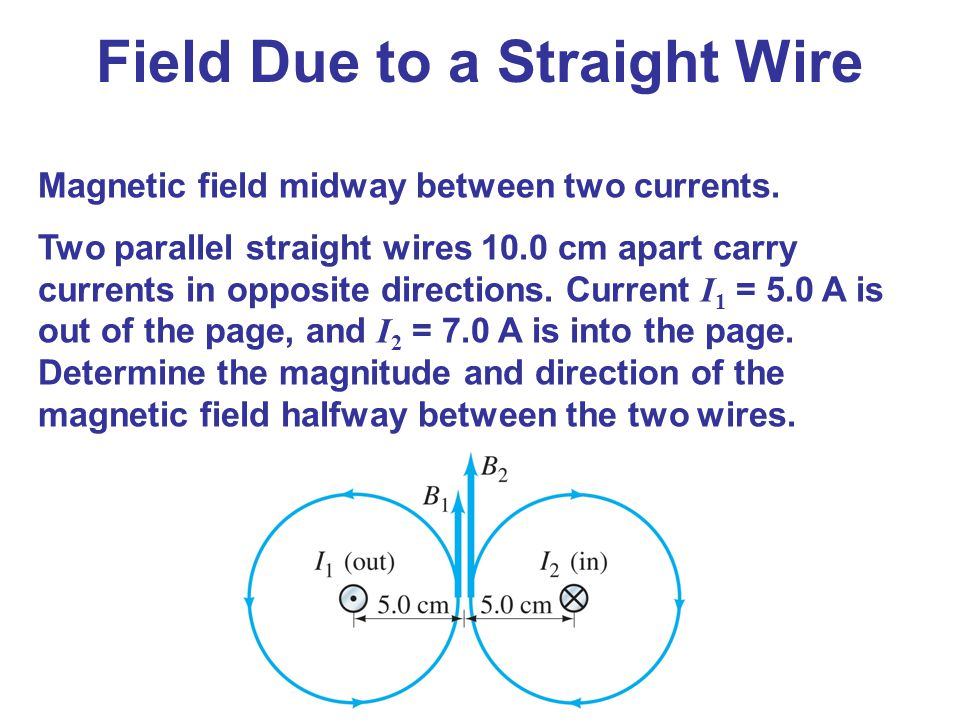 Field Due to a Straight Wire