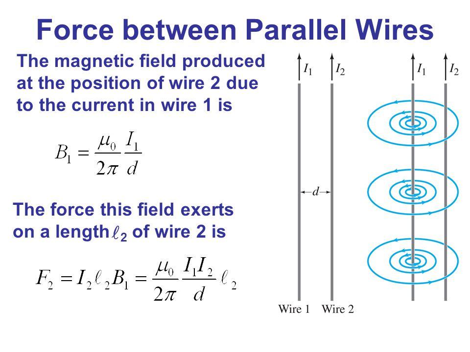 Force between Parallel Wires