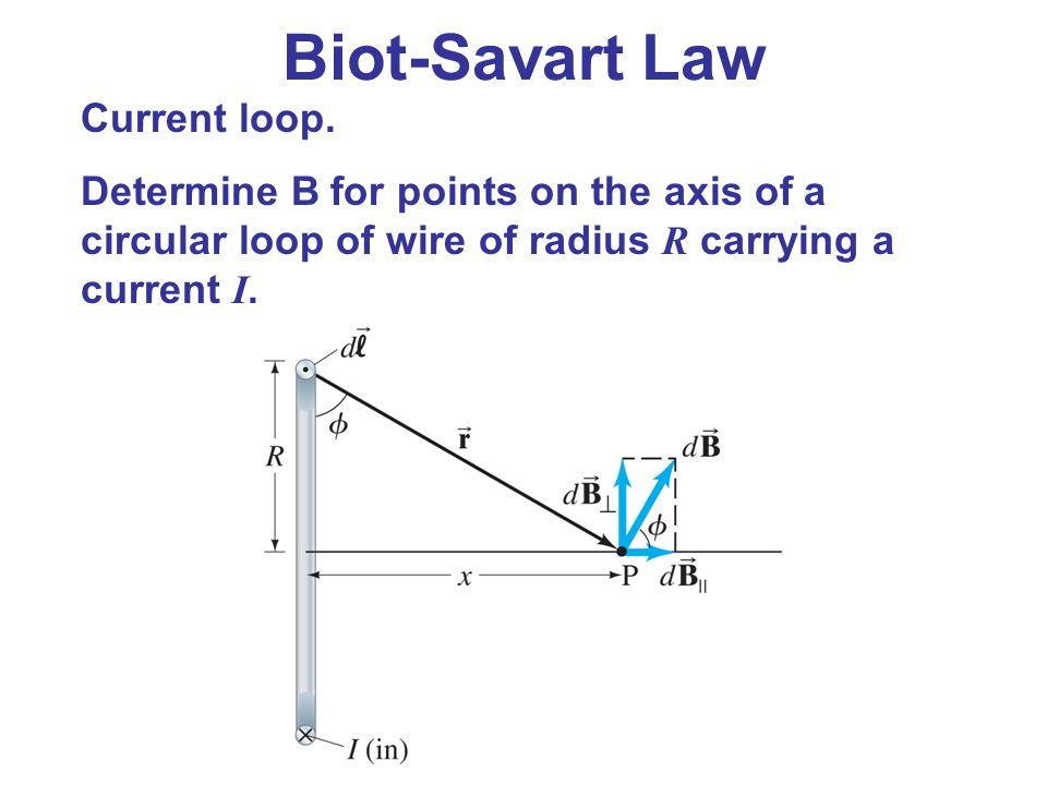 Biot-Savart Law Current loop.