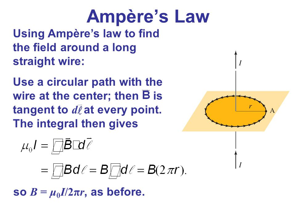 Ampère's Law Using Ampère's law to find the field around a long straight wire: